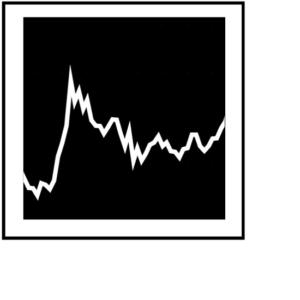 Chart Resetter